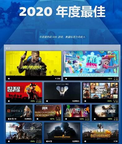 2020年度十大最佳steam游戏榜单公布 -1